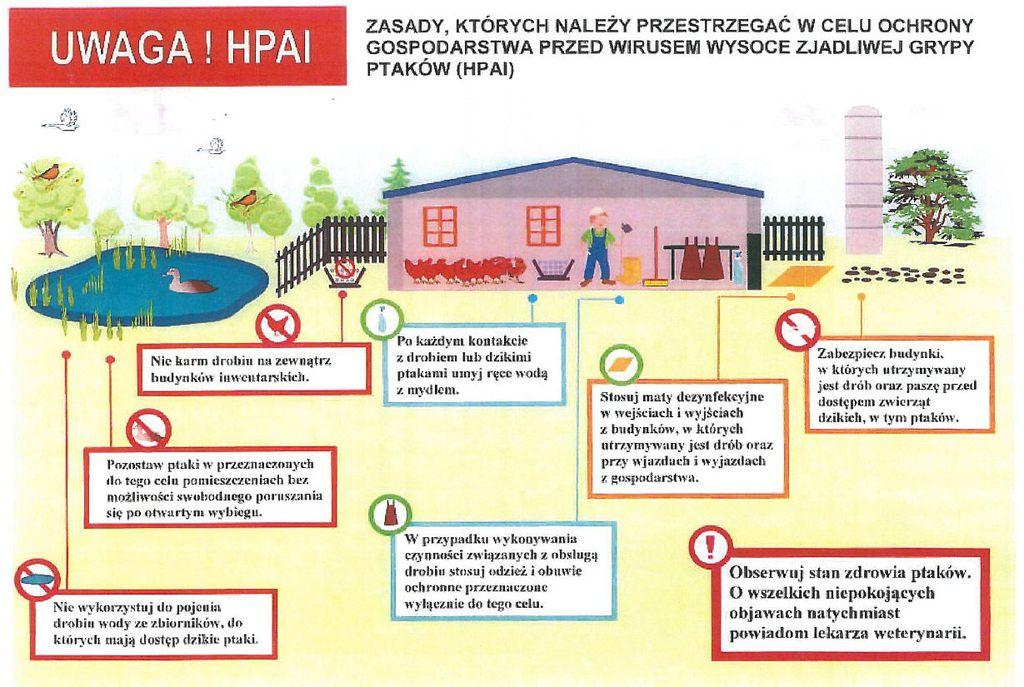 Zasady HPAI.jpeg